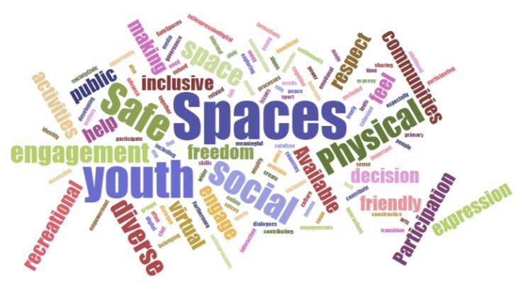 safespaces-wordcloud-768x418